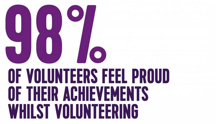 volunteers-achievments-and-fulfilment
